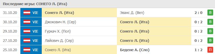 Прогноз на 01.11.2020. Сонего - Рублёв