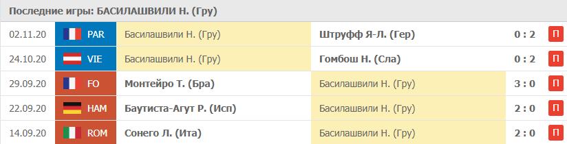 Игры Басилашвили