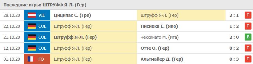 Игры Штруфф