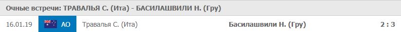 Очные Травалья - Басилашвили