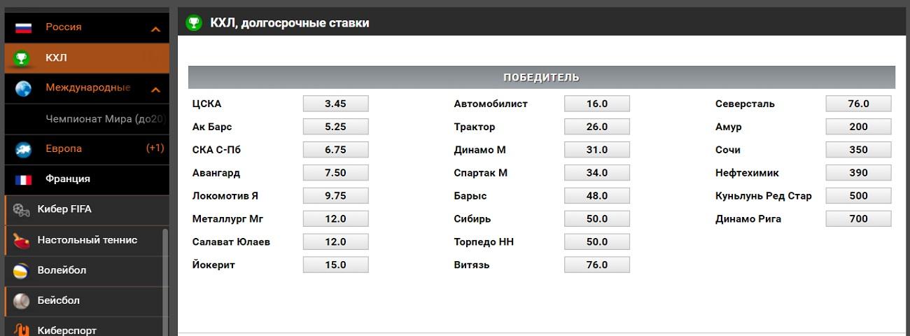 длительные ставки на хоккей на сайте winline ru