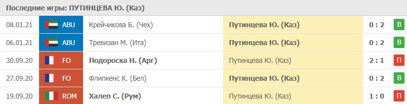 Игры Путинцева