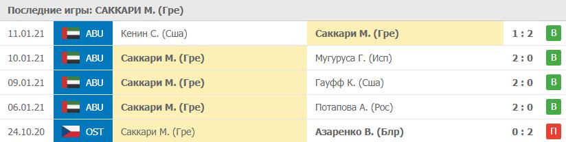 Прогноз на 12.01.2021. Саккари - Соболенко