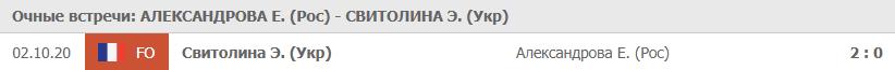 Очные Александрова - Свитолина