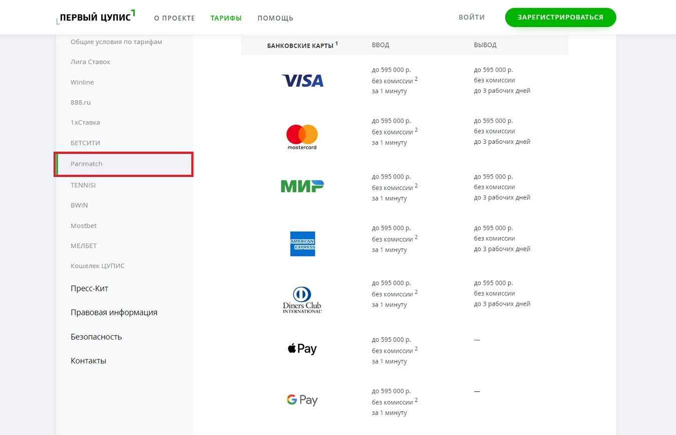 Лимиты по ставкам на сайте ЦУПИС Париматч