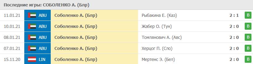 Игры Соболенко