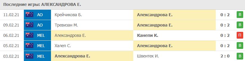 Игры Александрова