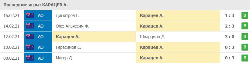 Игры Карацев