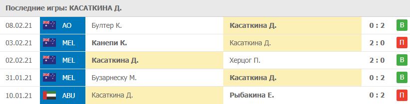 Игры Касаткина