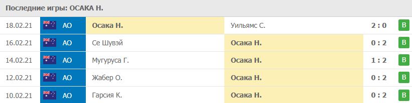 Игры Осака