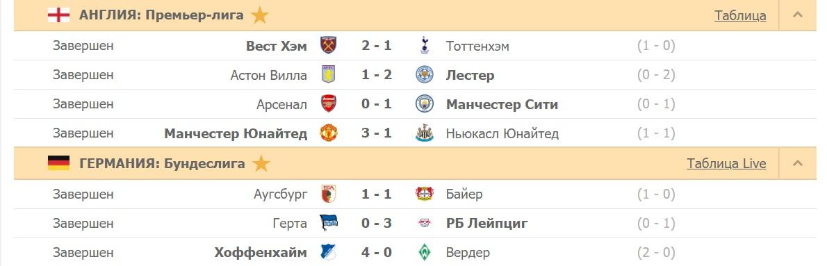 результативность футбольных игр